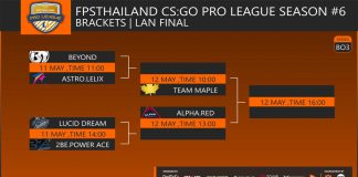 FPSThailand CS:GO Pro League | We know e-Sports